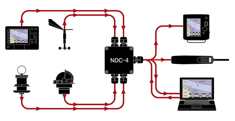 nmea 0183 cable connectors nmea wiring diagram free
