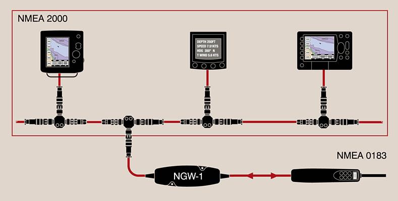 Wiring Nmea 0183. Wds. Wiring Diagram Database on