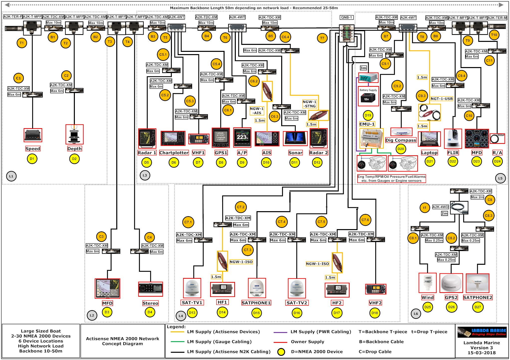 Lambda Marine The Ultimate Actisense Nmea 2000 Network Solutions Guide Wiring Diagrams A2k Qnb 1 Example