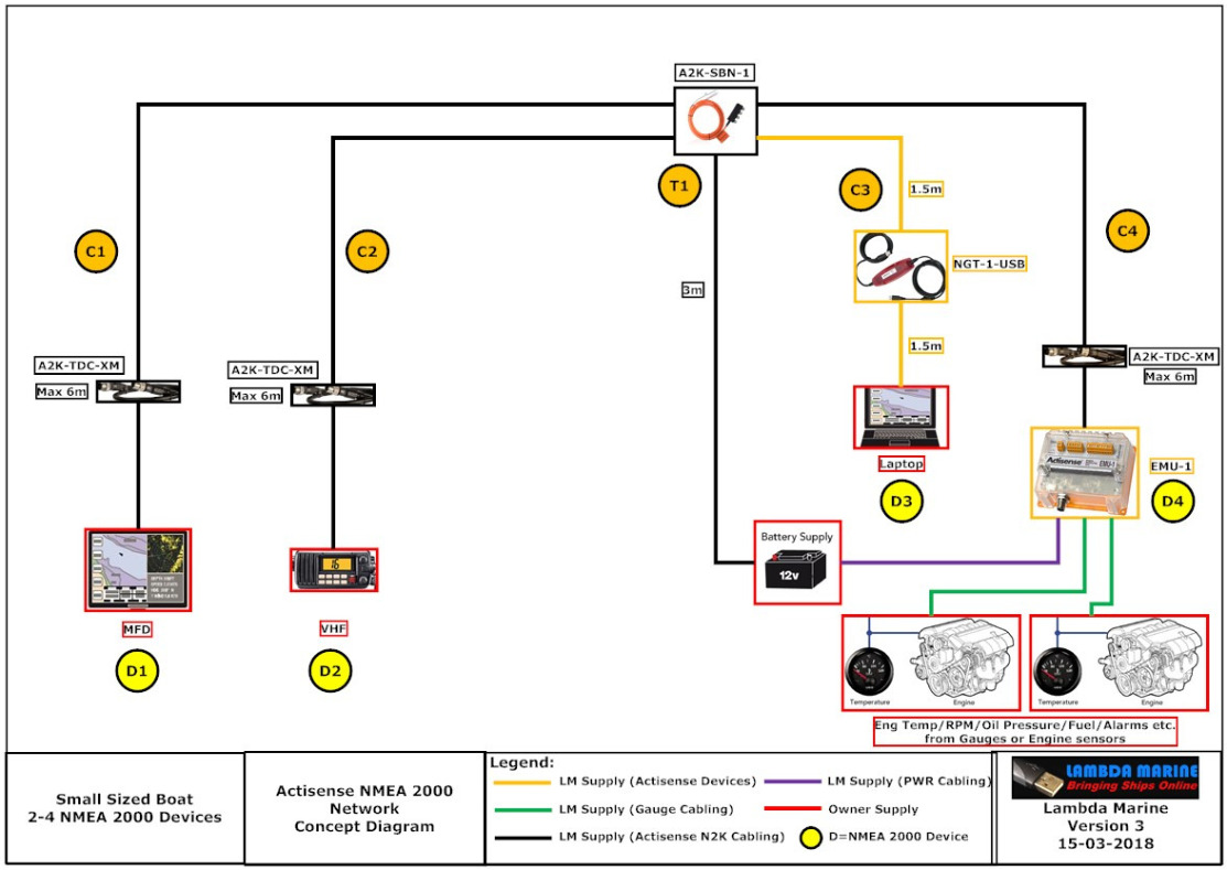 Lambda Marine The Ultimate Actisense Nmea 2000 Network Solutions Guide Wiring Diagram A2k Sbn Example