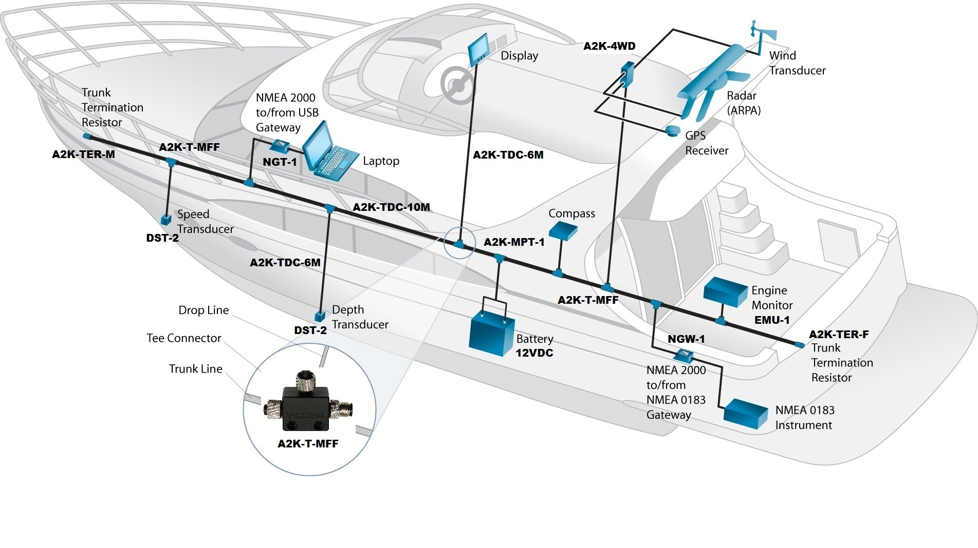 Lambda Marine The Ultimate Actisense Nmea 2000 Network Solutions Guide Mpt 1000 Wiring Diagram An Example Of A Full Is Shown Below